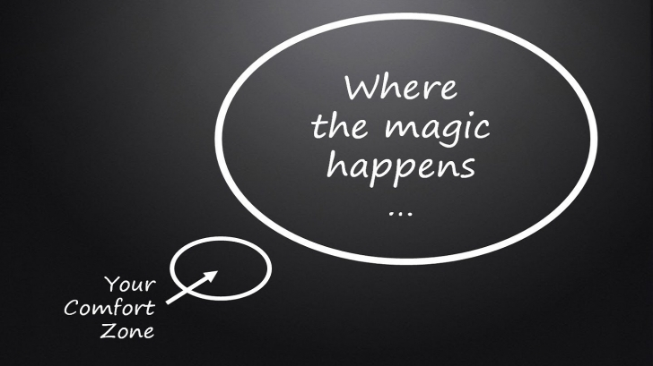 Cool Where The Magic Happens - Step Outside Your Comfort Zone - Youtube My Home My Comfort Zone Photo