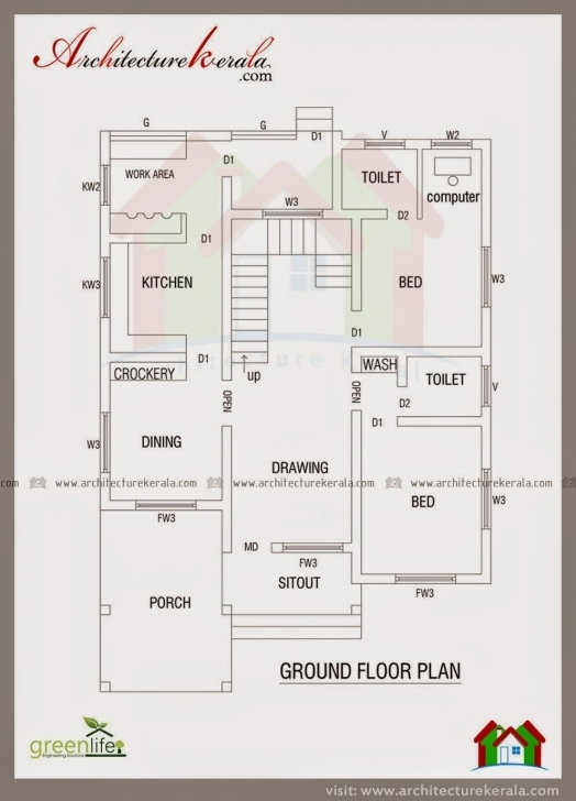 Inspirational Architecture Kerala: Contemporary Elevation And House Plan | Low Kerala House Plan And Elevation Picture